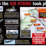 How the Air Strike took Place. (IANS Infographics) by .