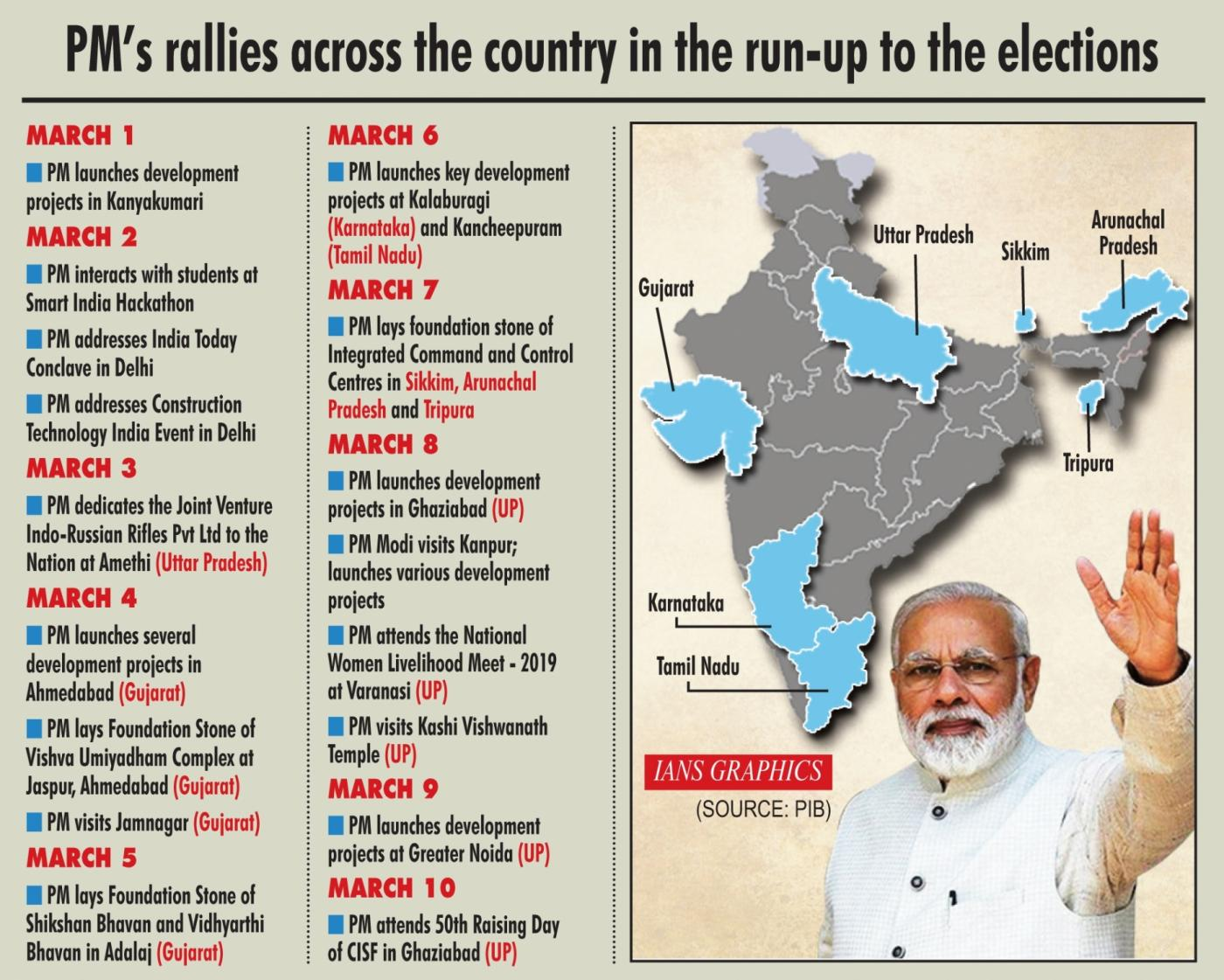 Prime Minister Narendra Modi's rallies across the country in the run-up to the elections. (IANS Infographics) by .