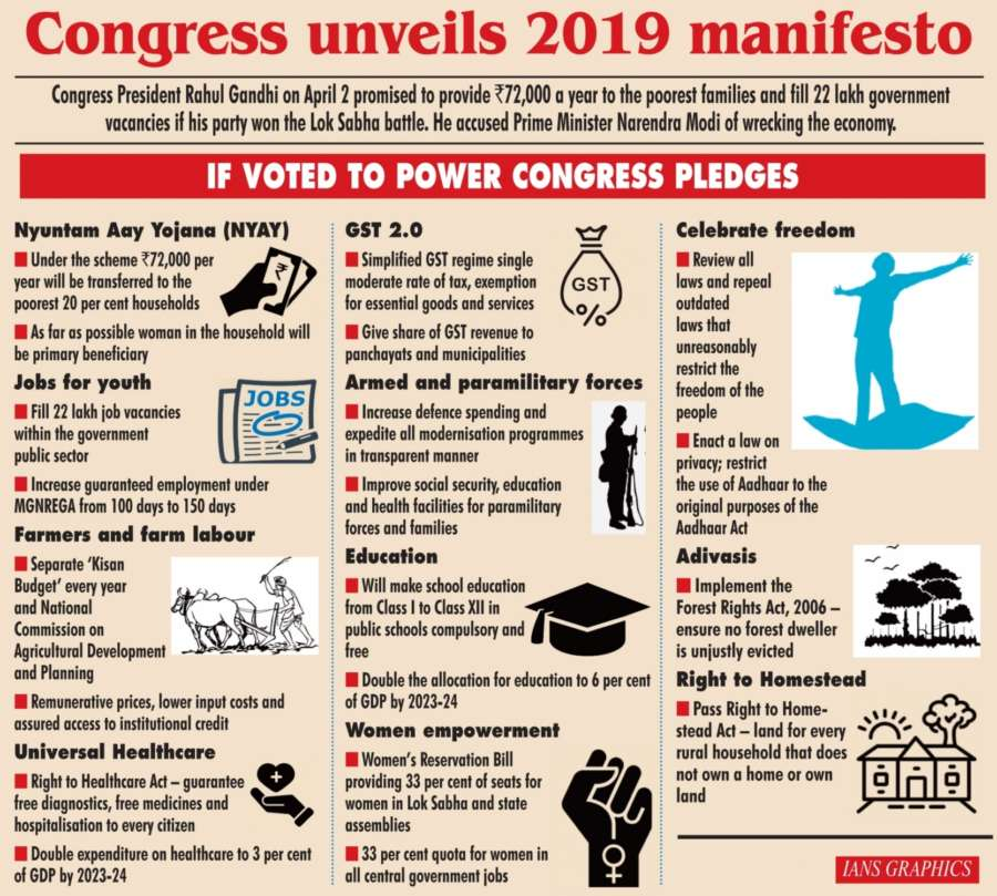 Congress unveils 2019 manifesto. (IANS Infographics) by .