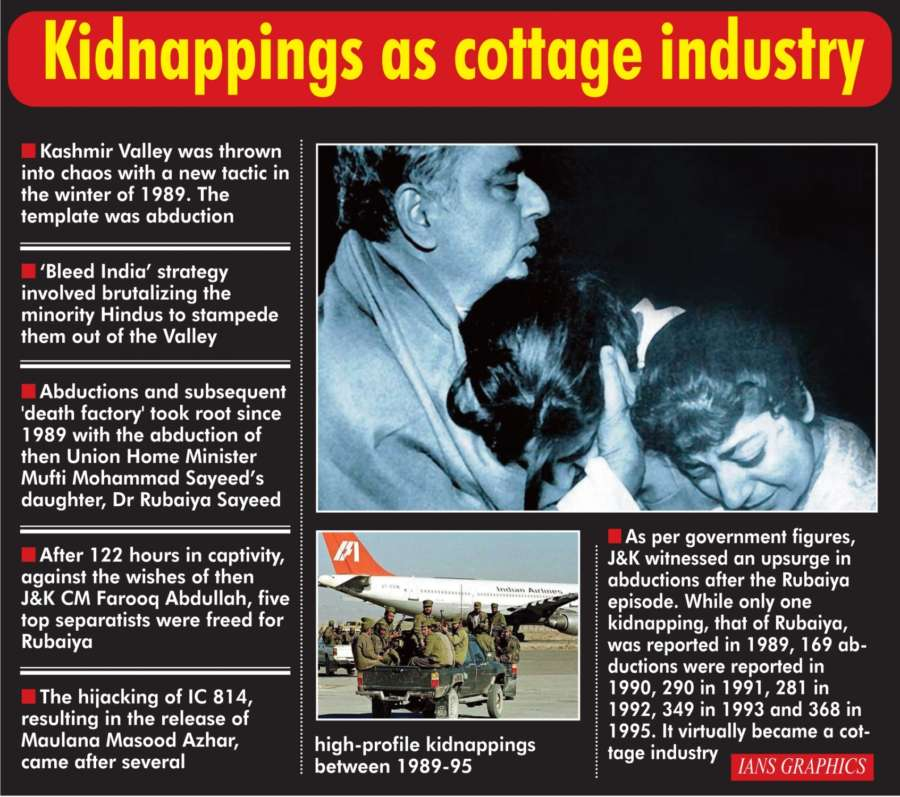 Infographics: Kidnappings as cottage industry. (IANS Infographics) by .