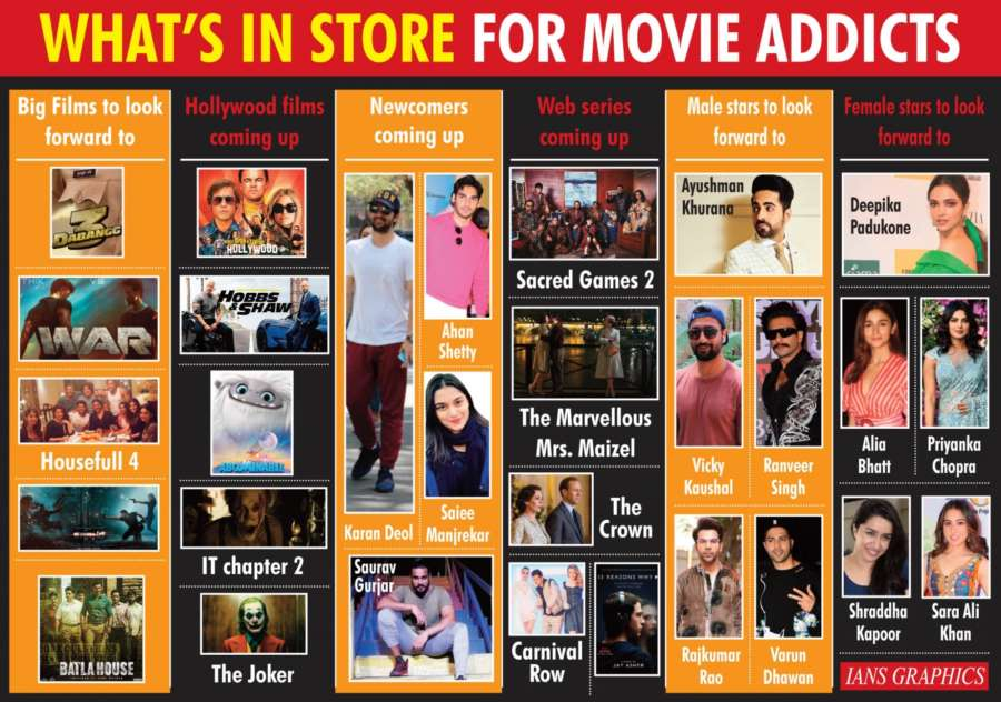 What's in store for movie addicts. (IANS Infographics) by .