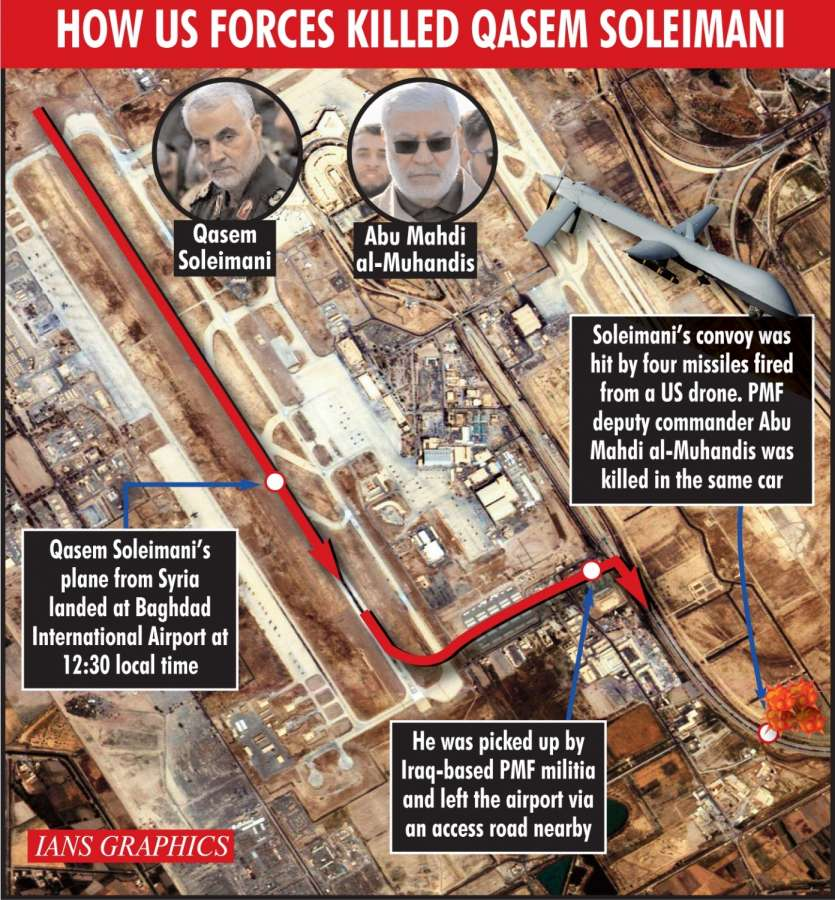 How US Forces Killed Qasem Soleimani. (IANS Infographics) by .